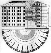 Benthams Panopticon